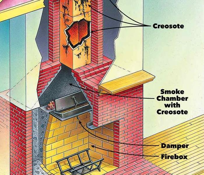 Chimney Safety Tips